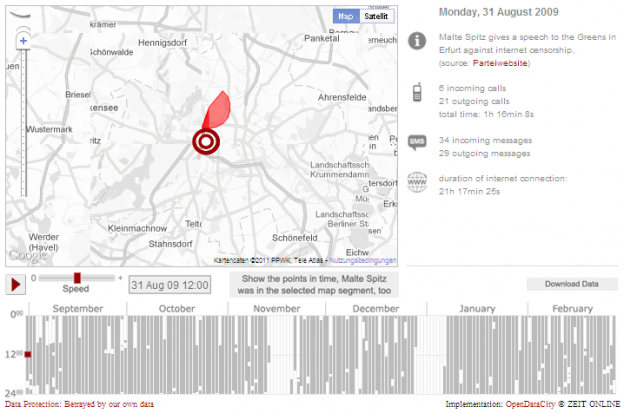 Geoprofiling using cellphone data (and some volunteered information)