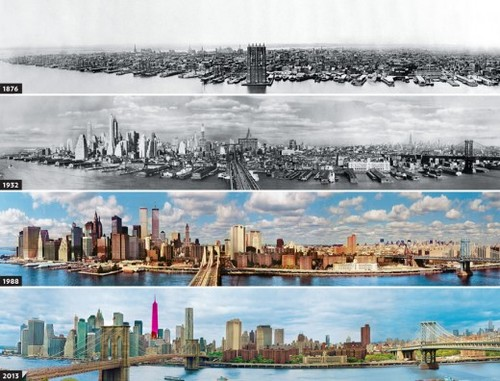 Evolution of New York skyline