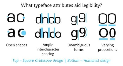 Font Legibility (by Steve Matteson, Monotype Imaging)