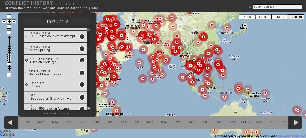 Website of Conflict History