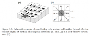 Raster grid in flow direction analysis